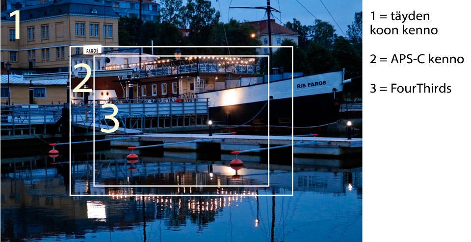 kuvakennovertailu faros laiva kuvassa