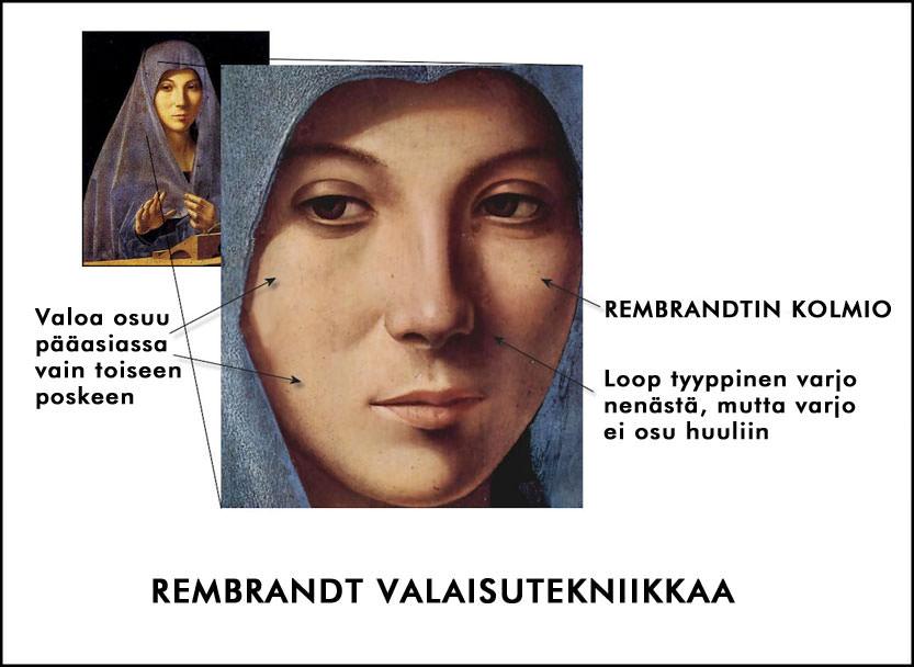Rembrandt valaisutekniikka