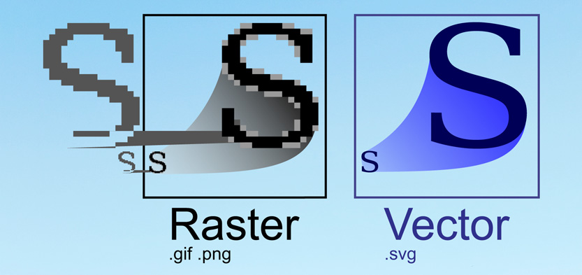 bitmapkuva verrattuna svg-vektoriin